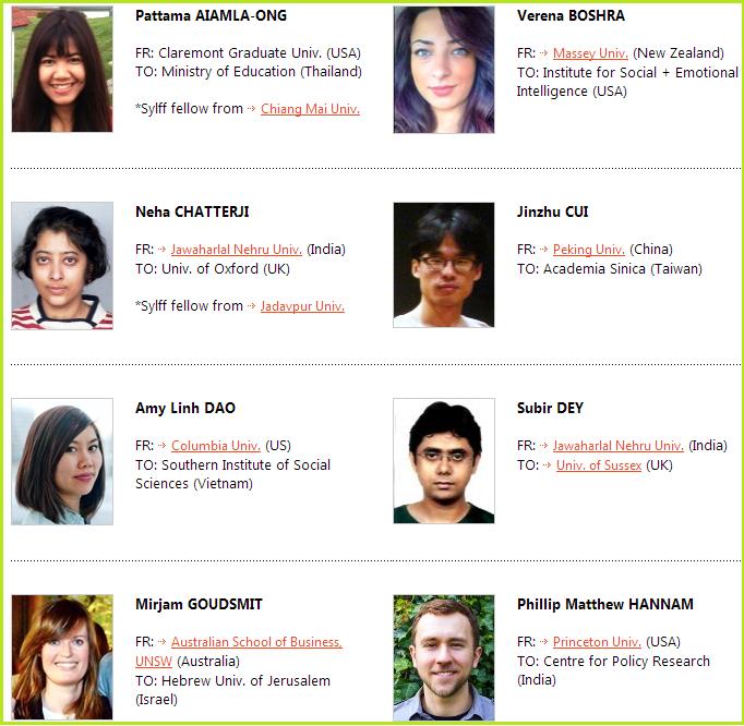 2013-2 Awardees